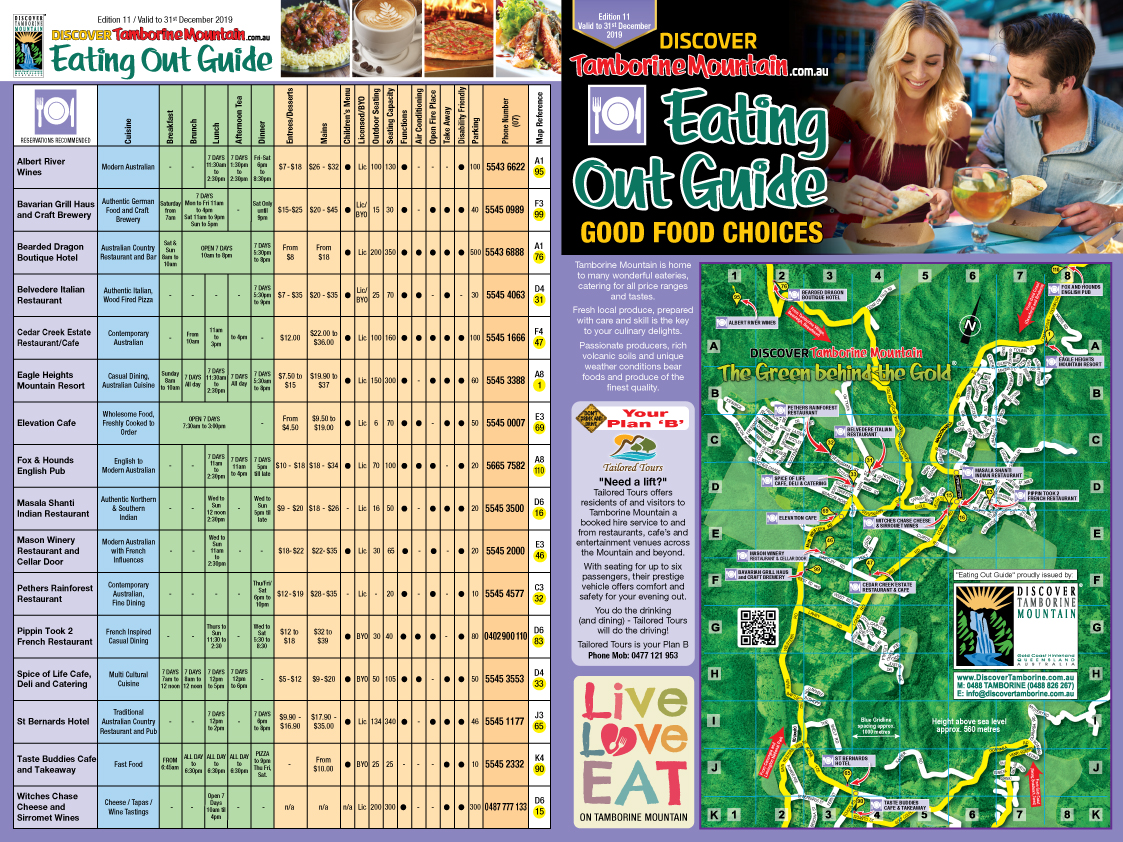 Eating Out Guide, Good Food Choices, Mount Tamborine